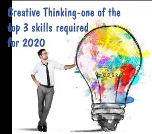 Creative Thinking 1